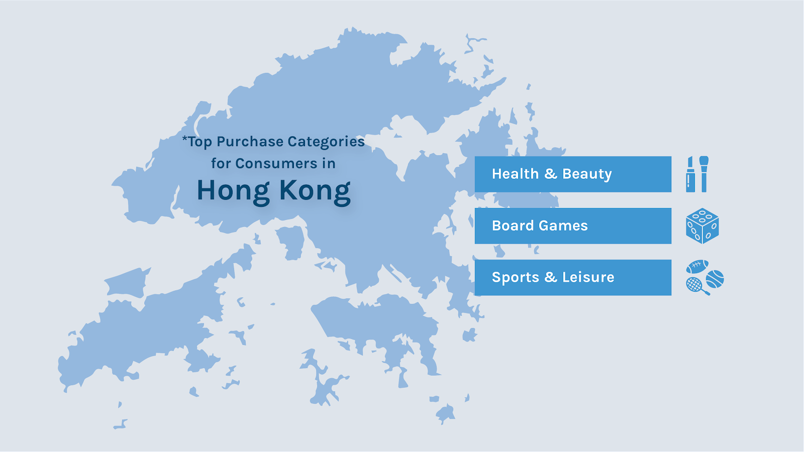 Most popular product categories with Hong Kong buyers