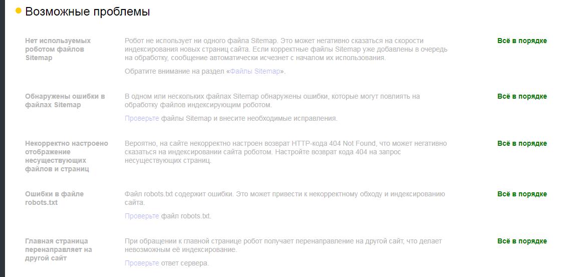 Возможные ошибки в Яндекс Вебмастере