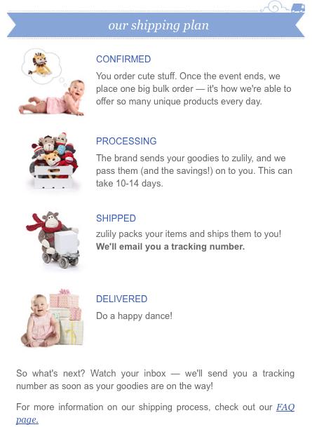 Подробно расписанные этапы доставки