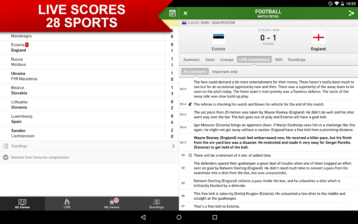 FlashScores - Android Apps on Google Play