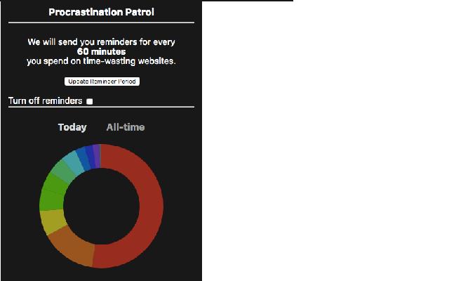 Procrastination Patrol