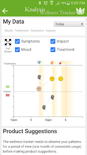 Knalysis Wellness Tracker- screenshot thumbnail