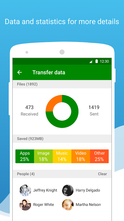 Screenshots of Xender - File Transfer & Share for iPhone