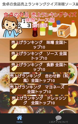 食卓の食品売上ランキングクイズ味噌ソース編2015年