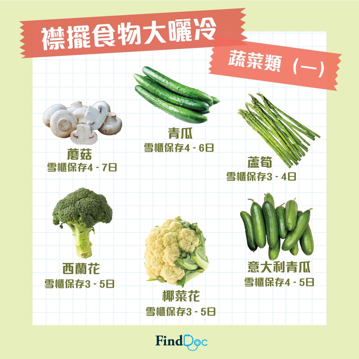 蔬菜(一)