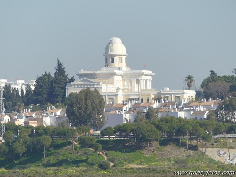 Cadiz-Salina Dolores - San Fernando - Salina Tres Amigos - Rio Arillo