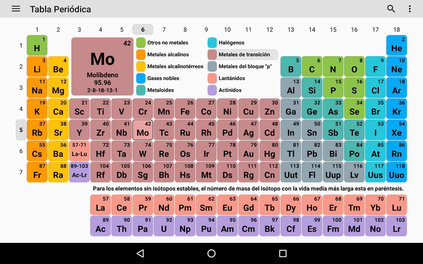 Tabla periodica pdf 2017 periodic diagrams science tabla peridica aplicaciones android en google play urtaz Gallery