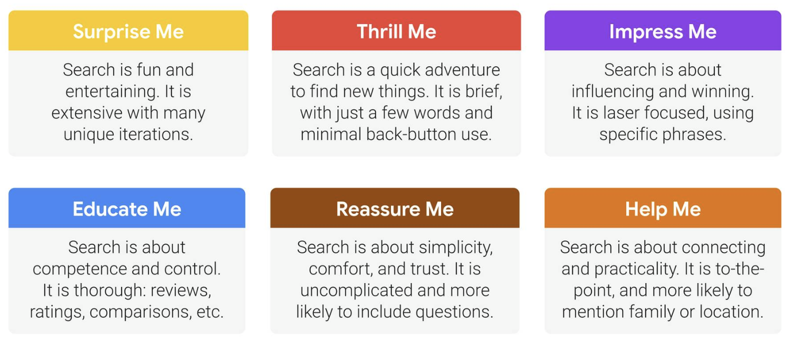 emotional needs of searchers.