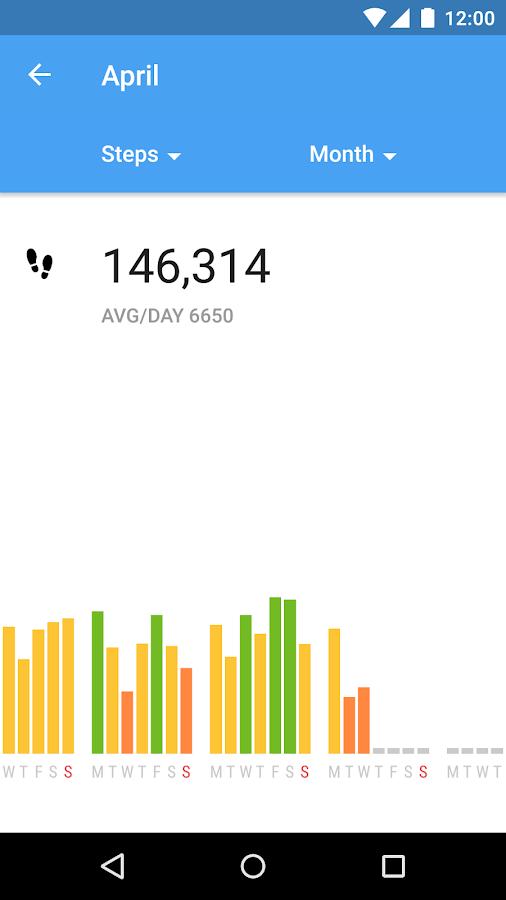 Runtastic Me: Daily Tracker - screenshot