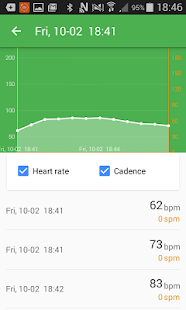 Mi Heart rate continuous monitoring - be fit Band- screenshot thumbnail