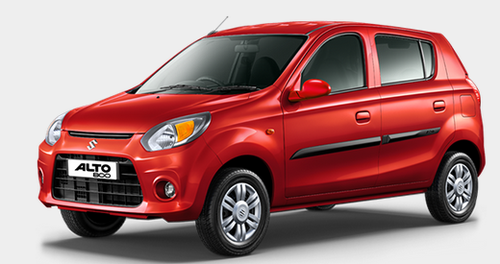 Most Reliable Cars in India