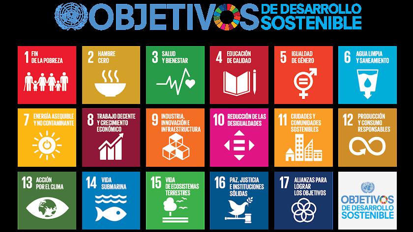 Los 17 objetivos de desarrolo sostenible
