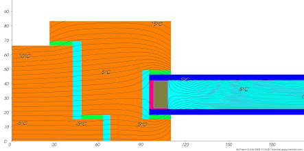 Photo: Validation of the thermal heat bridge calculation program AnTherm according to EN ISO 10077:2003 Validation Case D10