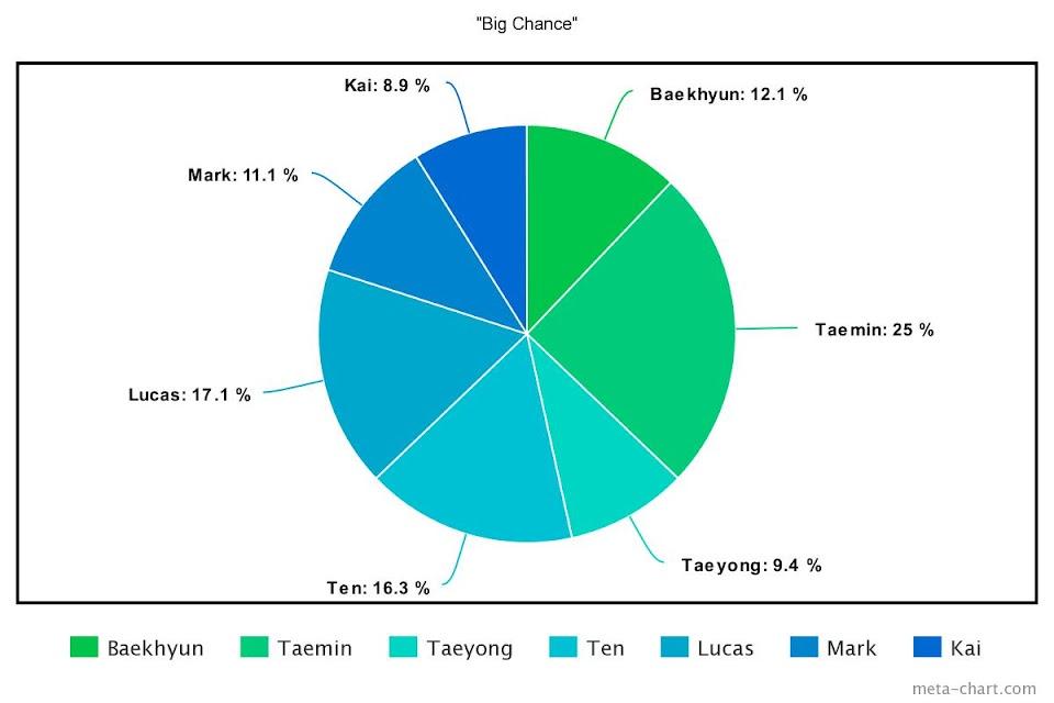meta-chart (95)