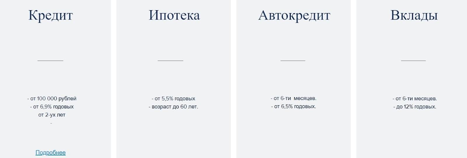 Отзывы об Aprombank и подробный обзор деятельности инвестпроекта реальные отзывы