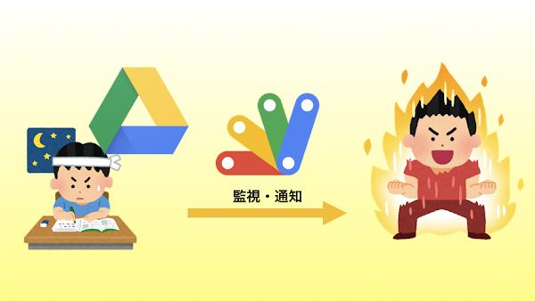 ポキオ GoogleAppsScript GAS 技術書典