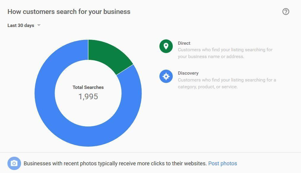 How Customers Search For Your Business Google Search Console screengrab