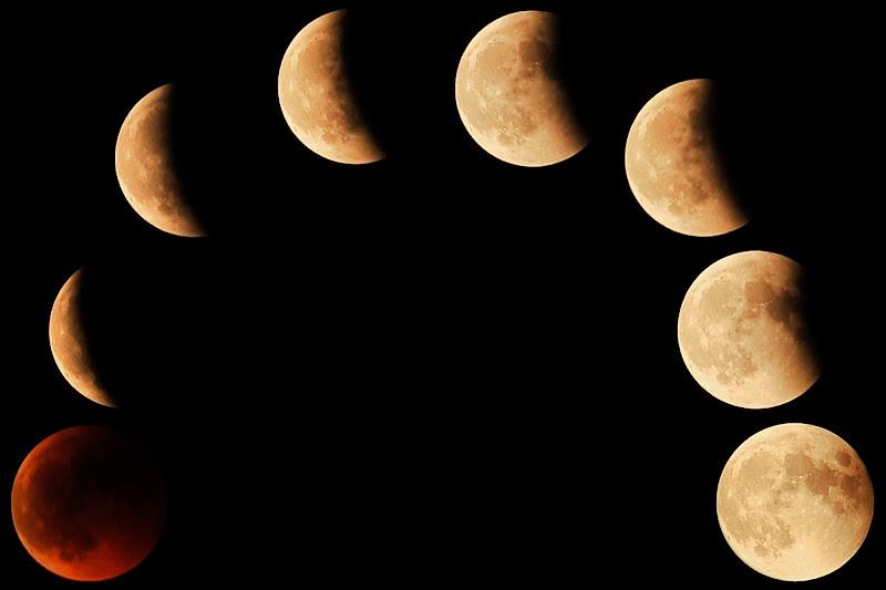 l'eclissi dalla a alla zeta di franca111
