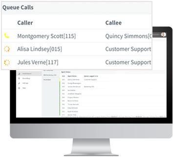 El contact center de 3CX le ofrece al supervisor escucha, interrupción y susurro en llamadas
