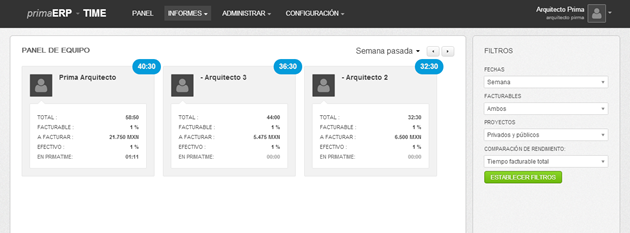 Informe de equipo en primaERP TIME TRACKING.