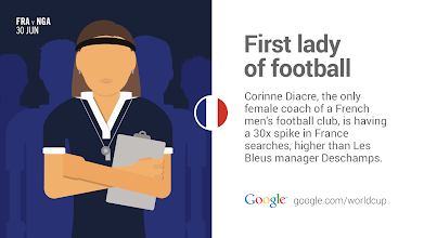 Photo: Didier has competition in France. #FRA #GoogleTrends