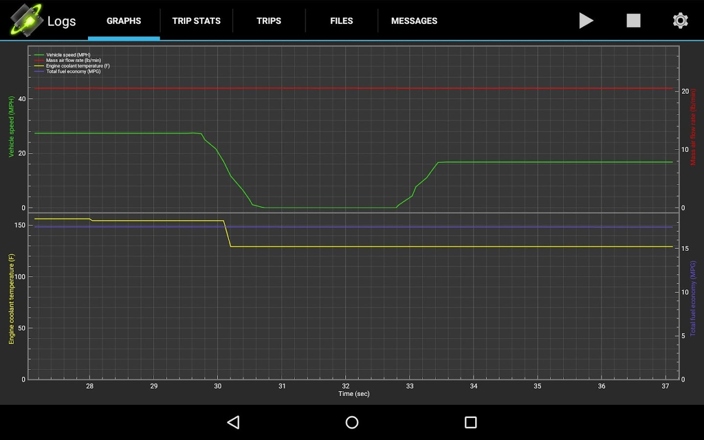 OBDLink (OBD car diagnostics)- screenshot