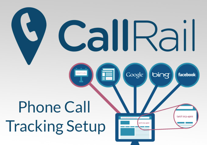How to Use CallRail for Analytics and Tracking Phone Calls?