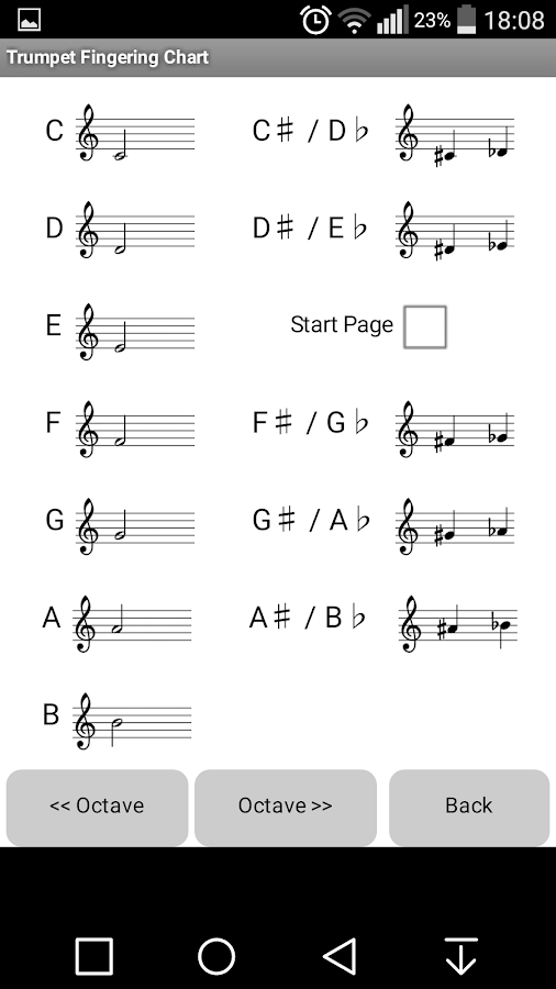 Trumpet Fingerings - Android Apps on Google Play
