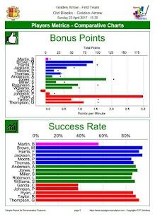 Sport Games Analytics - náhled