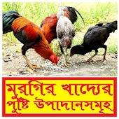 মুরগির ফিড ~ Hen Poultry Feed Android APK Download Free By Bangla Public Library