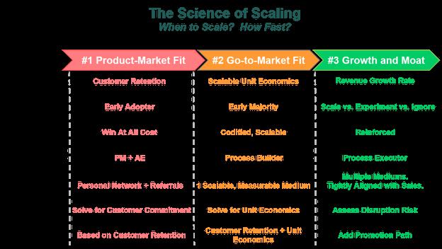 The Science of ReEstablishing Growth :成長戦略に再び舵を切るタイミングは? 科学的アプローチから考える