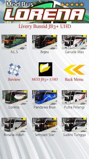 Mod Bus Lorena Simulator Indonesia 1.0 screenshots 2