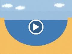 Video: ระดับน้ำใต้ดิน (1.2 MB)
