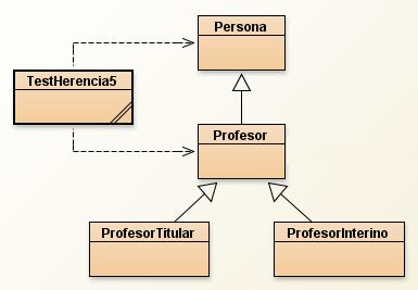 herencia, polimorfismo, java
