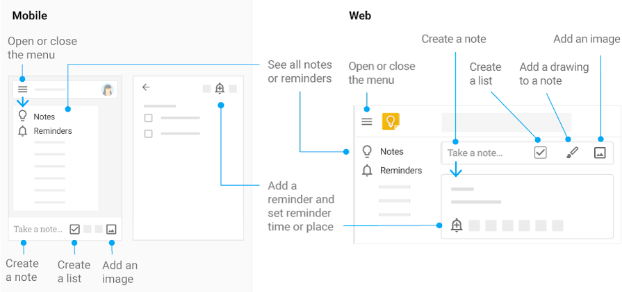 Find the controls and features for creating notes, lists, and reminders