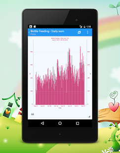 Babylog Daily Growth Tracker Android Apps On Google Play