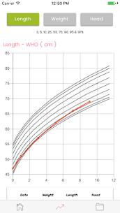 Baby Development – Growth Log 2