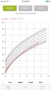 Baby Development - Growth Log - náhled