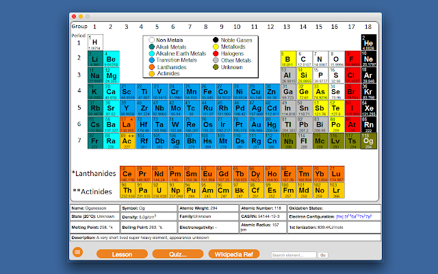 Model Periodictable Chrome Web Store