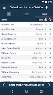 El Salvador Football League - Primera División - náhled