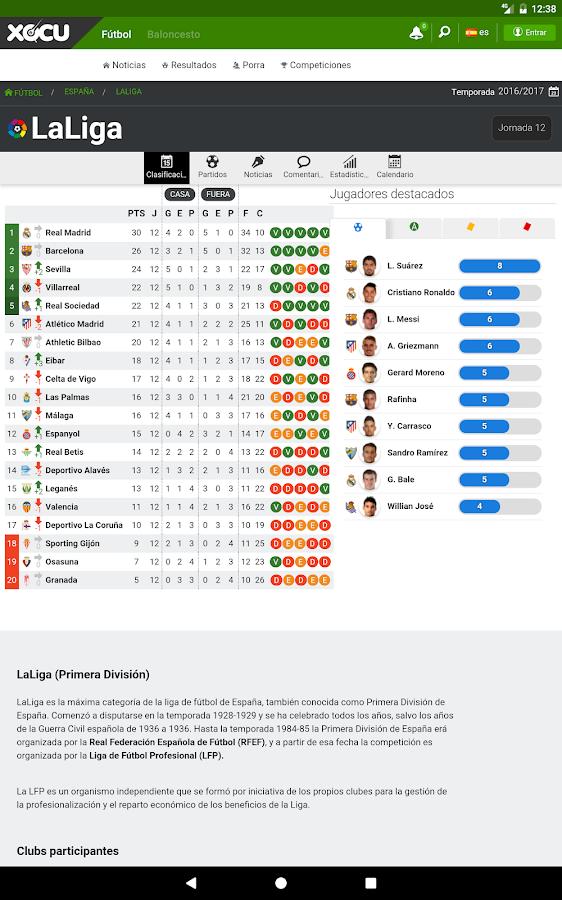 SOCCERWAY MOBI NEWS - Madison : League 1 standings soccerway