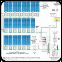 Download Solar Panel Schematic Wiring Diagram Free For Android Download Solar Panel Schematic Wiring Diagram Apk Latest Version Apktume Com