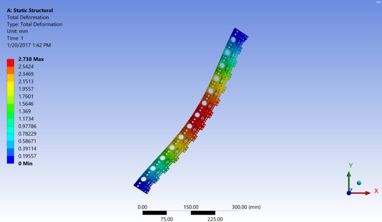 Используя ANSYS SpaceClaim для создания оболочечной модели и ANSYS Mechanical для проведения расчётов, мы проанализировали множество вариантов конструкции титановой рамы.