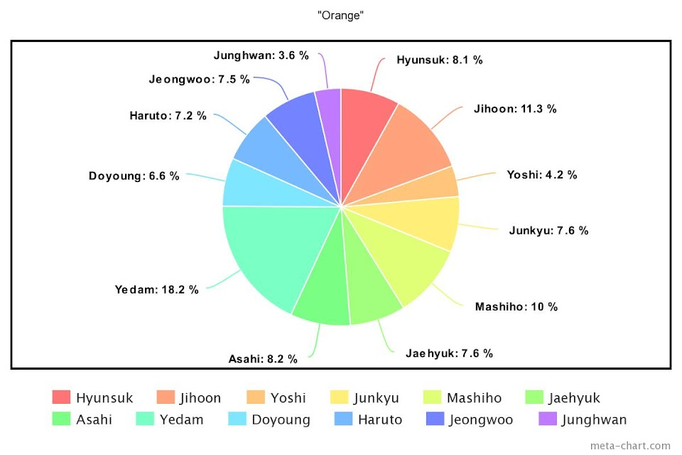meta-chart - 2021-01-19T230917.848