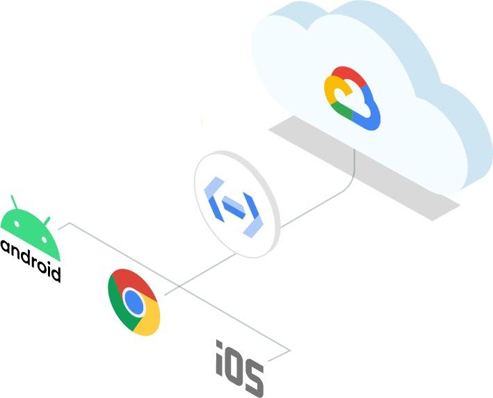 「API の管理の概要」のロゴ