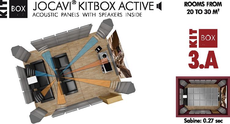 Kitbox - akoestische panelen met ingebouwde speakers