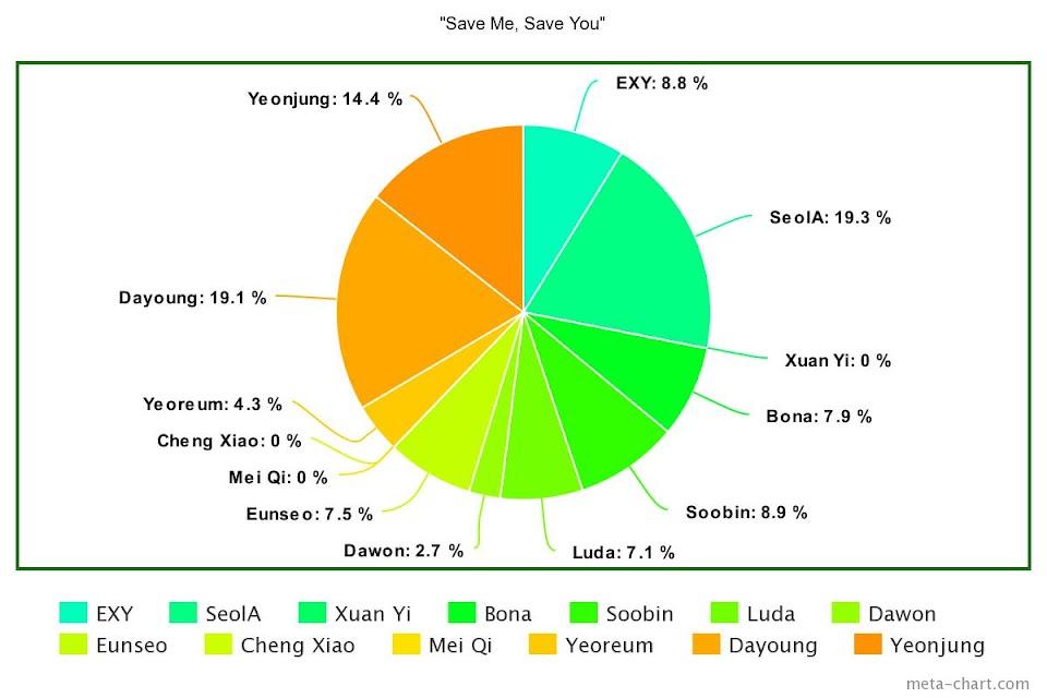 meta-chart (75)