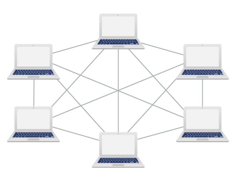 mesh peering integration
