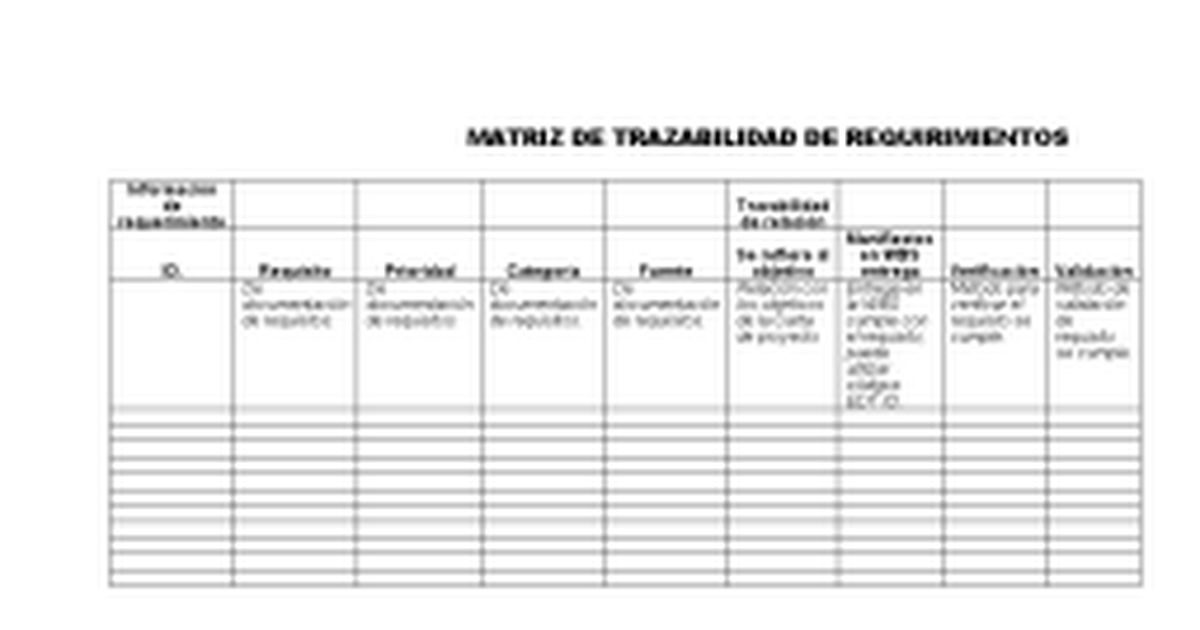 Doc 2 MATRIZ DE TRAZABILIDAD DE REQUERIMIENTOS PLANEACION.docx ...