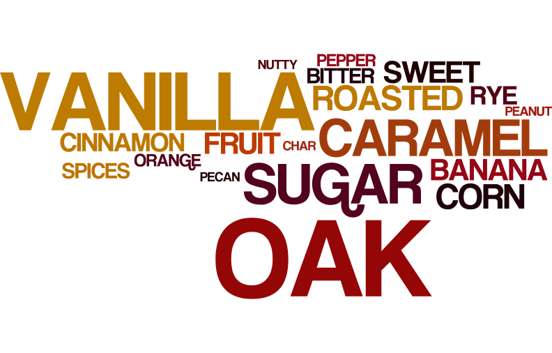 ew bib wordle.pnt
